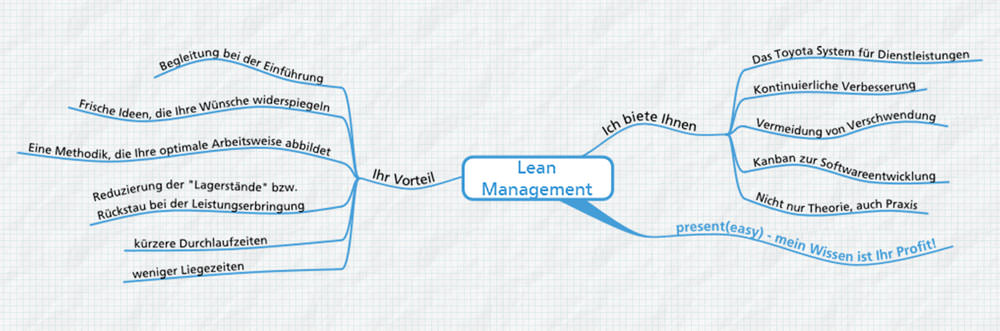 Lean Management und Kanban in der IT
